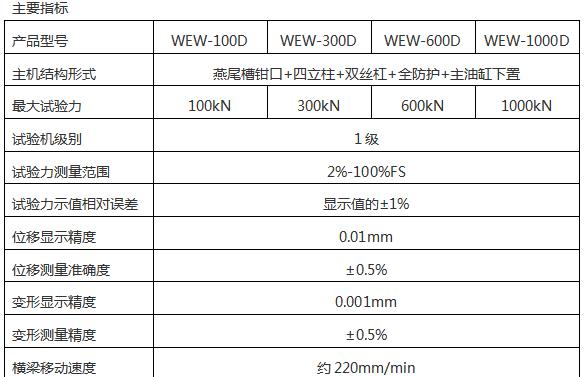 WEW-G系列微机屏显液压万能试验机